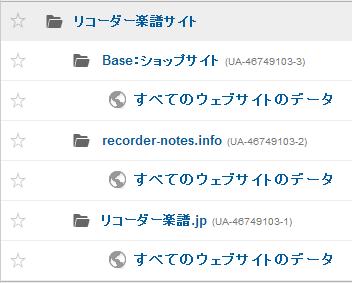 リコーダー楽譜サイトのアカウント