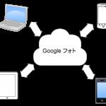 Googleフォト:写真や動画を削除する2種類の方法。