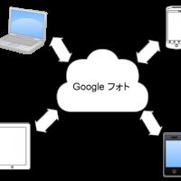 100_Googleフォト クラウドイメージ
