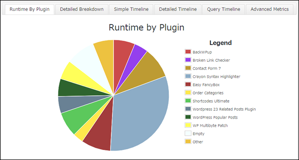 01_Runtime by Plugin