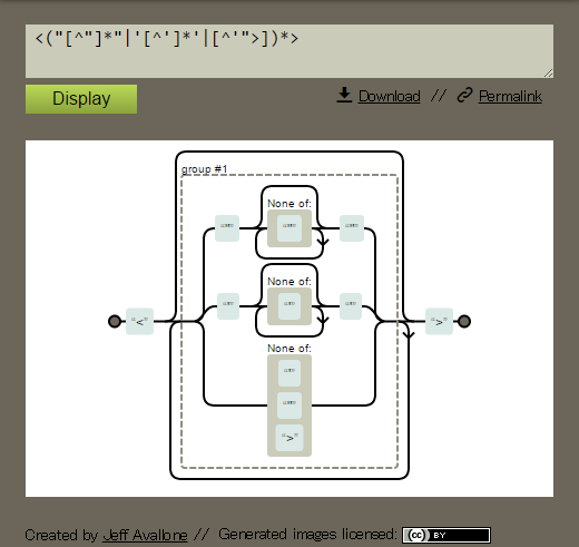 910_正規表現を図化